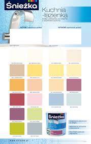 Farba Do Kuchni I łazienki Którą Wybrać Makagigi